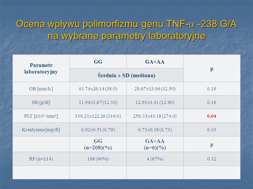 Parametr laboratoryjny