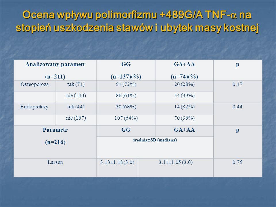 Ocena wpływu polimorfizmu +489G/A TNF- na stopień uszkodzenia stawów i ubytek masy kostnej