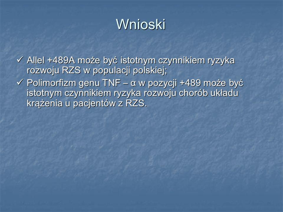 Wnioski Allel +489A może być istotnym czynnikiem ryzyka rozwoju RZS w populacji polskiej;