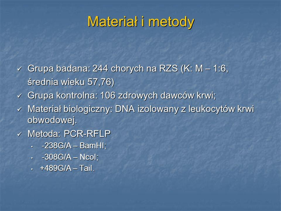 Materiał i metody Grupa badana: 244 chorych na RZS (K: M – 1:6,