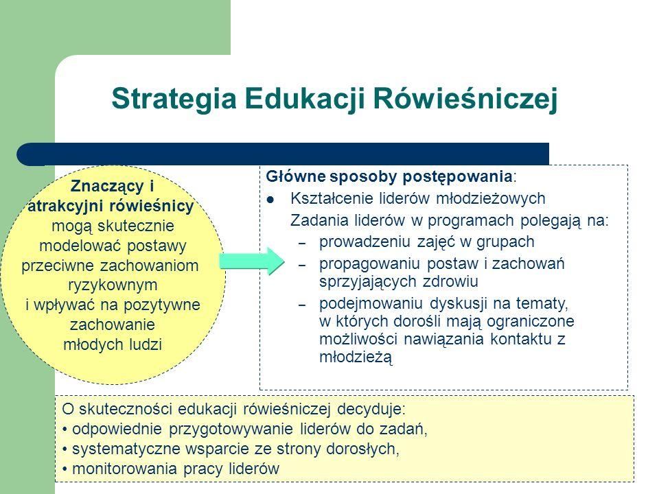 Strategia Edukacji Rówieśniczej