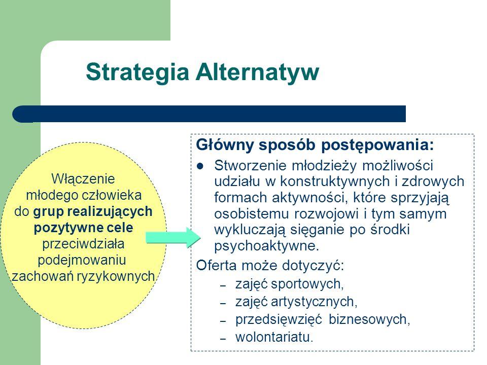 Strategia Alternatyw Główny sposób postępowania: