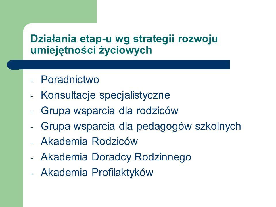 Działania etap-u wg strategii rozwoju umiejętności życiowych
