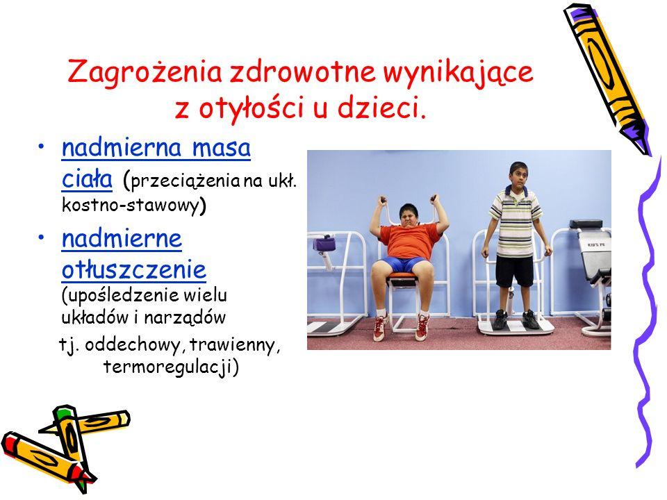 Zagrożenia zdrowotne wynikające z otyłości u dzieci.