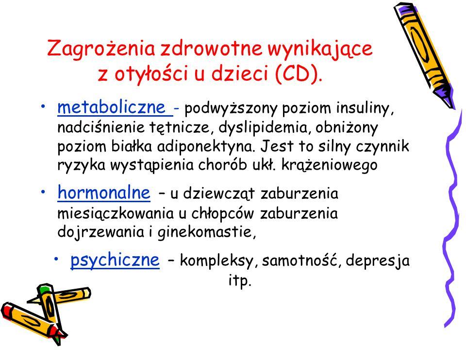 Zagrożenia zdrowotne wynikające z otyłości u dzieci (CD).