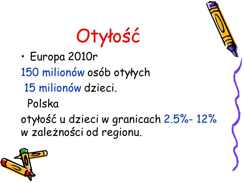 Otyłość Europa 2010r 150 milionów osób otyłych 15 milionów dzieci.