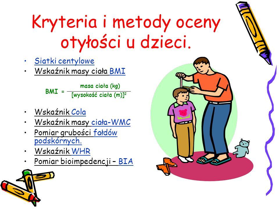 Kryteria i metody oceny otyłości u dzieci.