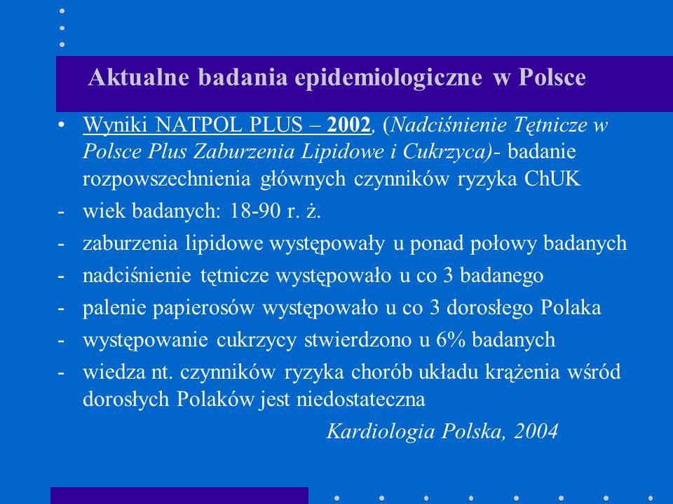 Aktualne badania epidemiologiczne w Polsce