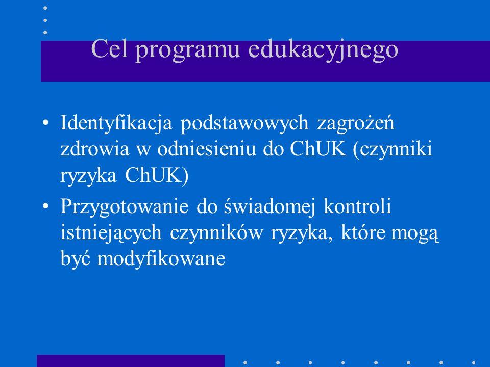 Cel programu edukacyjnego