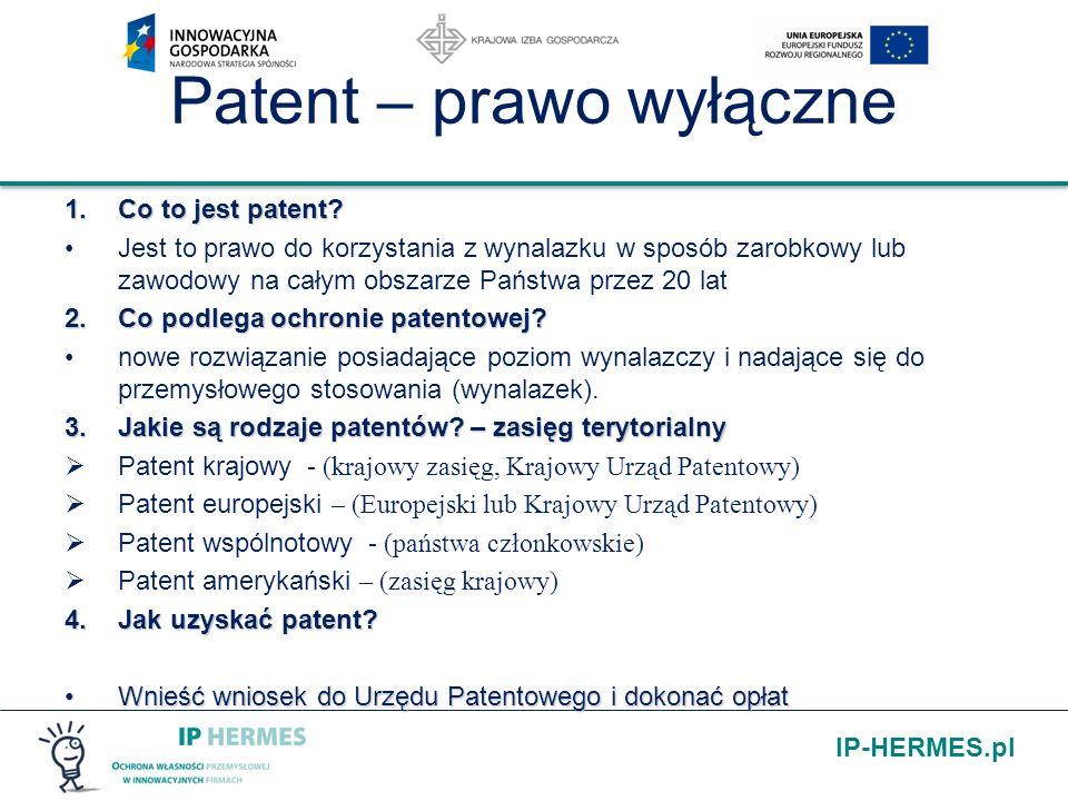 Patent – prawo wyłączne