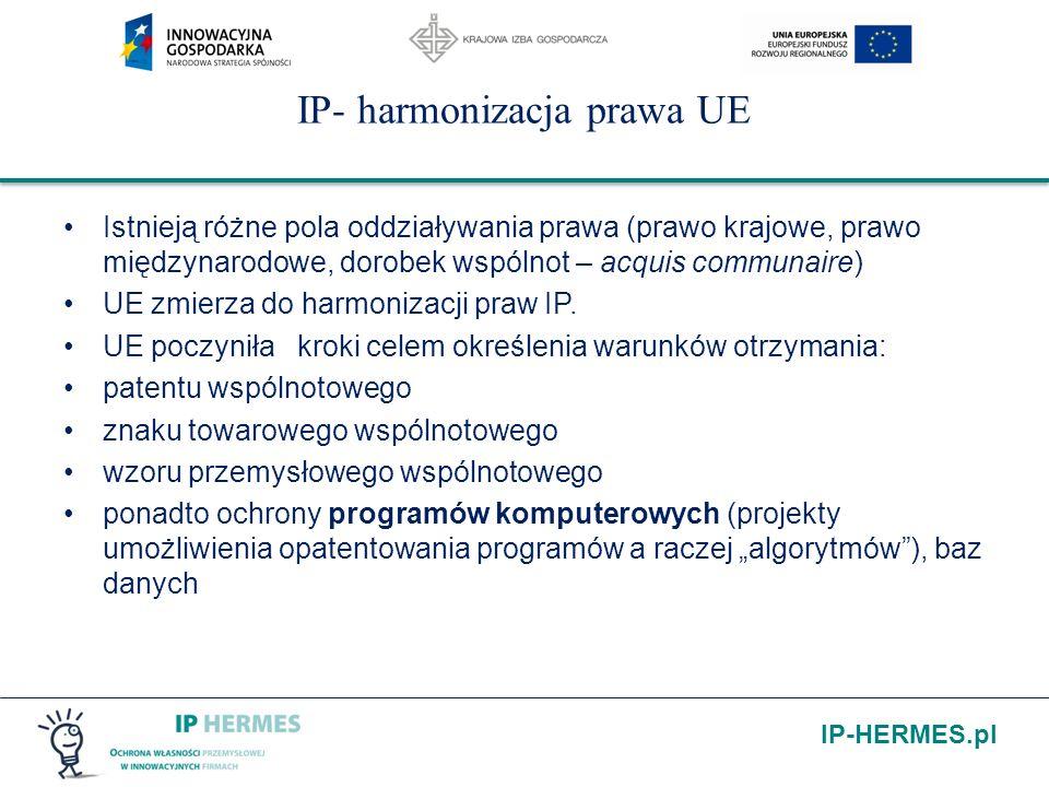 IP- harmonizacja prawa UE