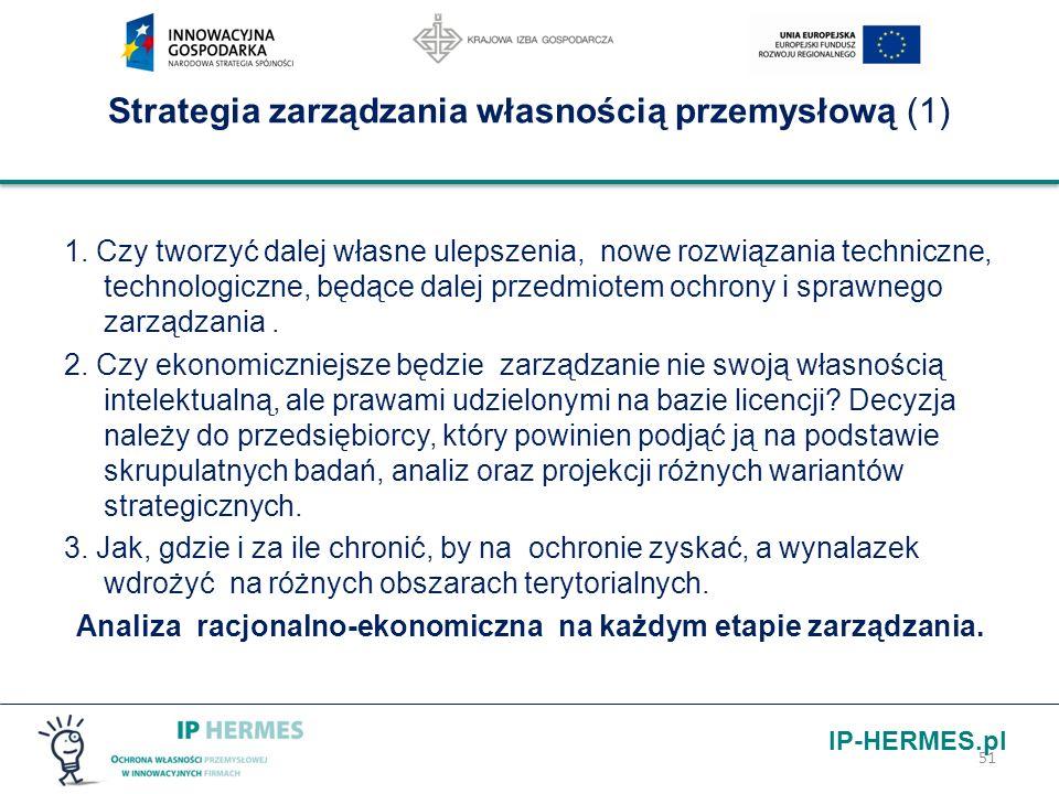 Strategia zarządzania własnością przemysłową (1)