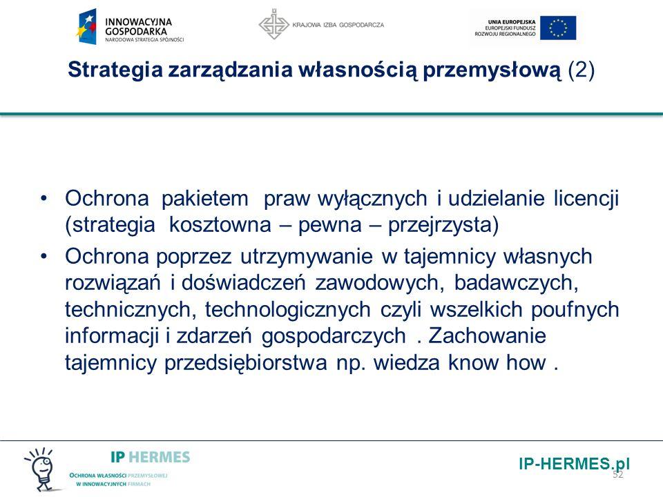 Strategia zarządzania własnością przemysłową (2)