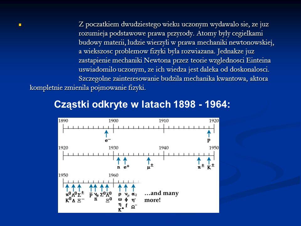Cząstki odkryte w latach 1898 - 1964: