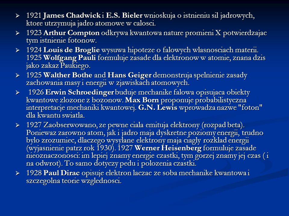 1921 James Chadwick i E.S. Bieler wnioskuja o istnieniu sil jadrowych, ktore utrzymuja jadro atomowe w calosci.
