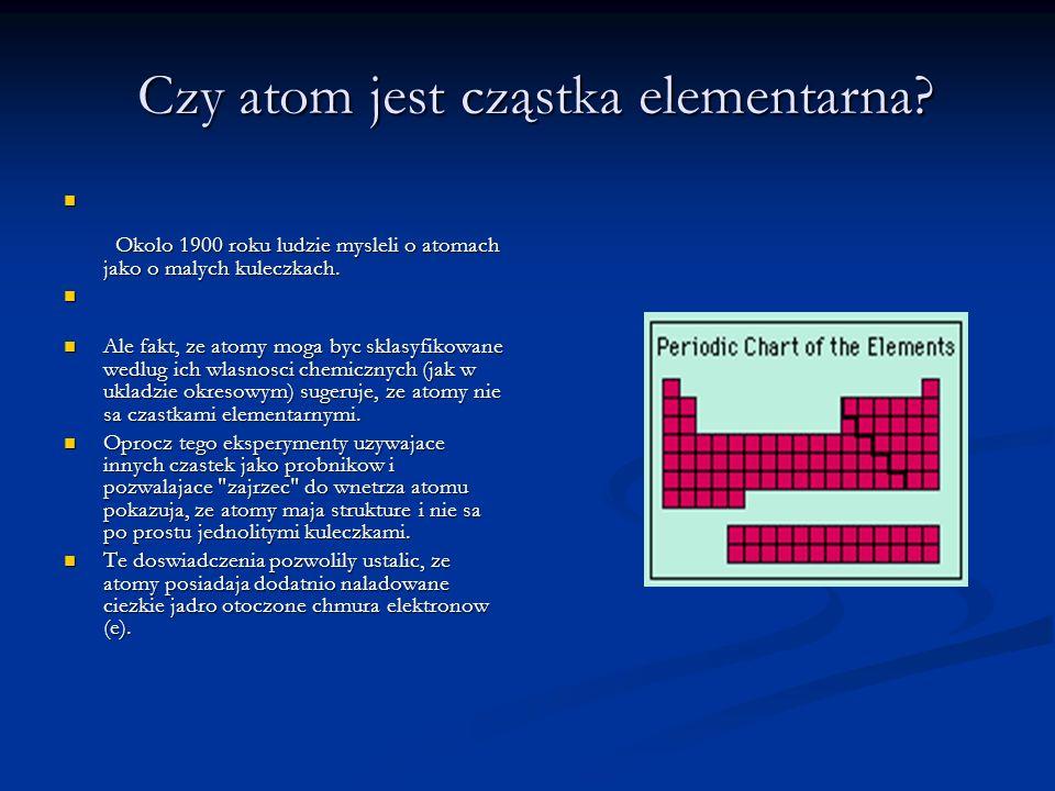 Czy atom jest cząstka elementarna