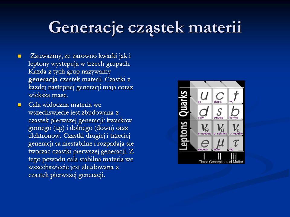 Generacje cząstek materii