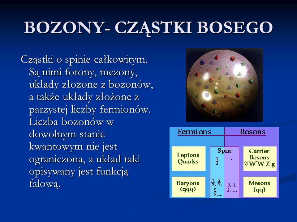 BOZONY- CZĄSTKI BOSEGO