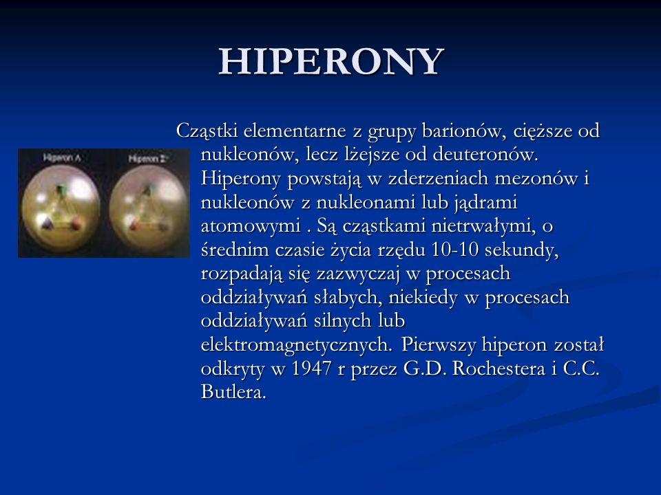 HIPERONY