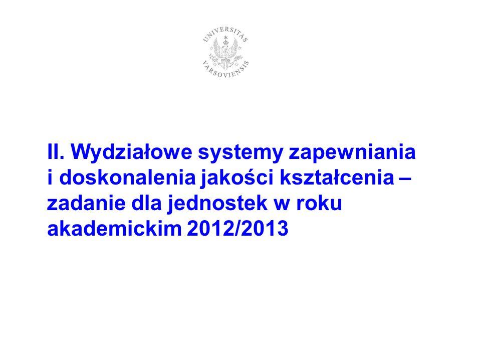 II. Wydziałowe systemy zapewniania