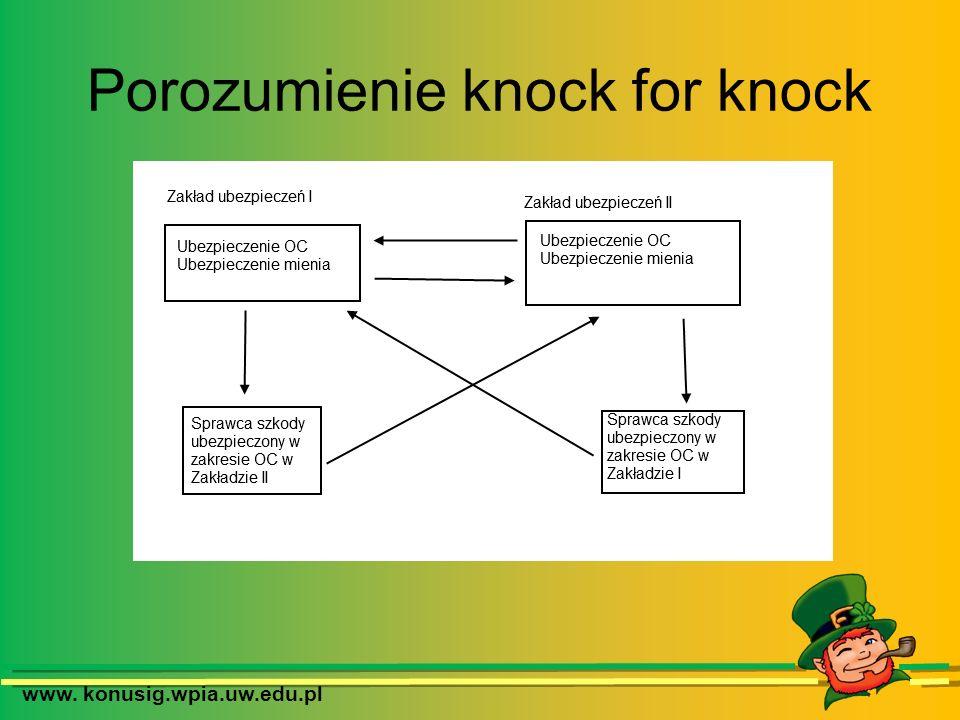 Porozumienie knock for knock