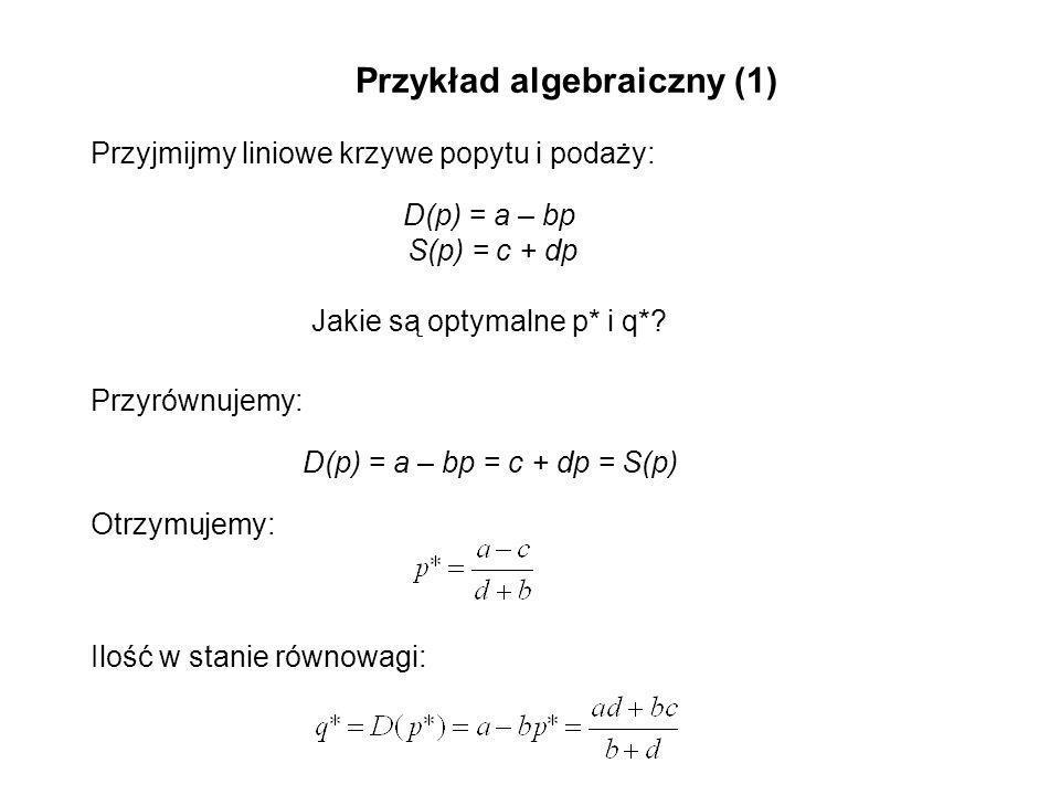 Jakie są optymalne p* i q*