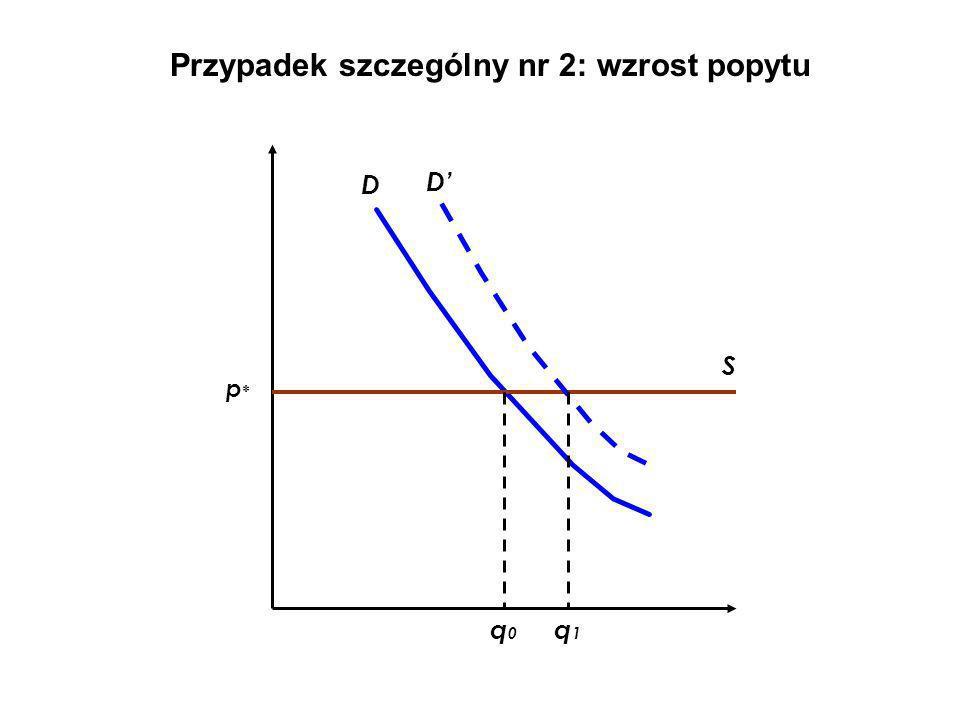 Przypadek szczególny nr 2: wzrost popytu
