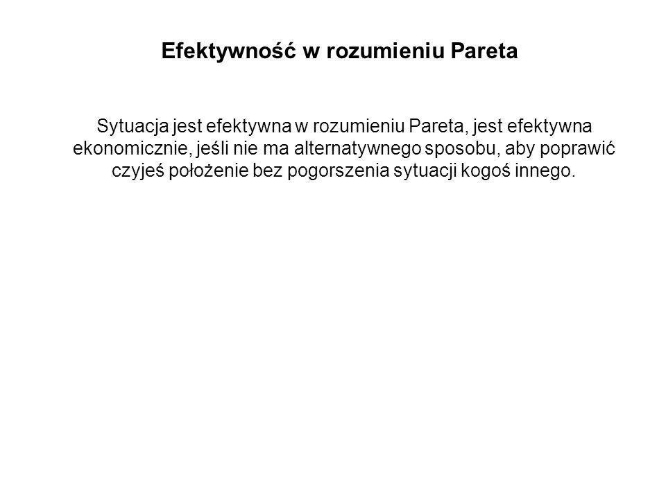 Efektywność w rozumieniu Pareta