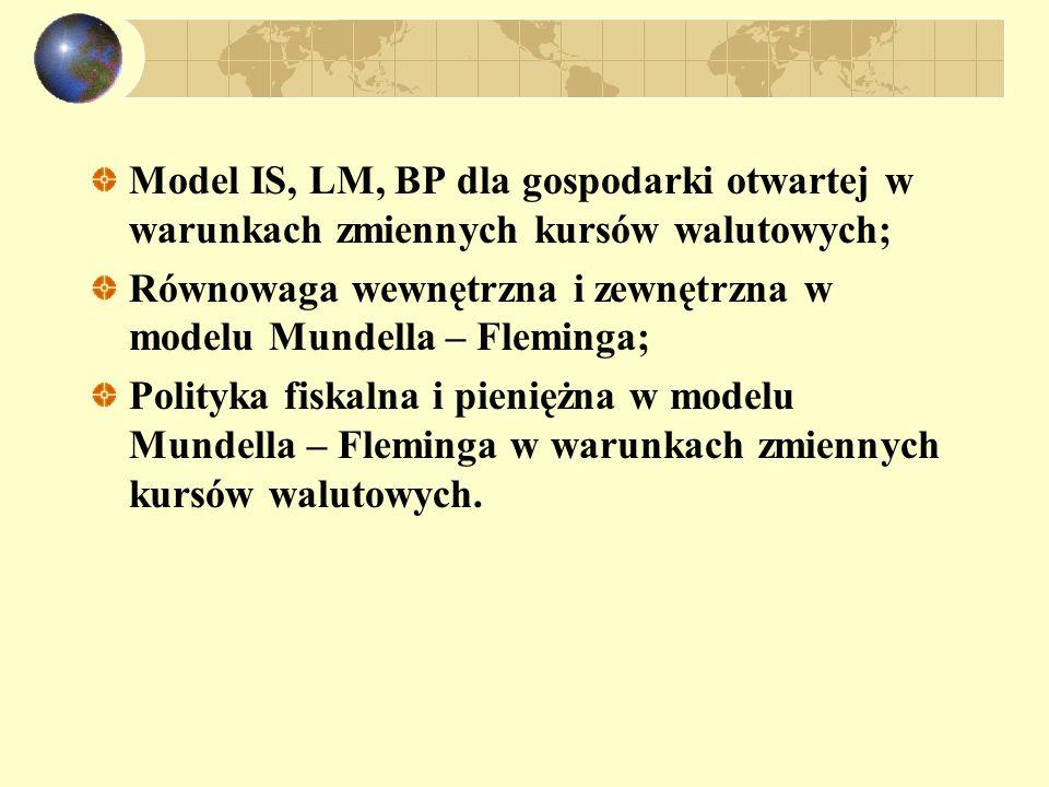 Model IS, LM, BP dla gospodarki otwartej w warunkach zmiennych kursów walutowych;