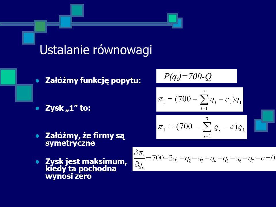 """Ustalanie równowagi P(qi)=700-Q Załóżmy funkcję popytu: Zysk """"1 to:"""