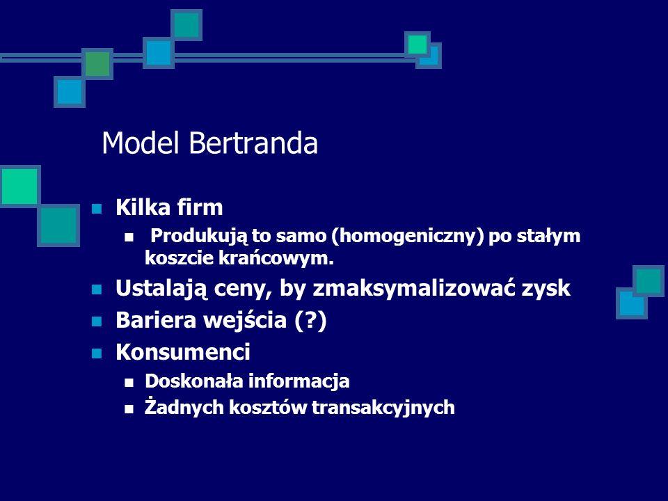 Model Bertranda Kilka firm Ustalają ceny, by zmaksymalizować zysk