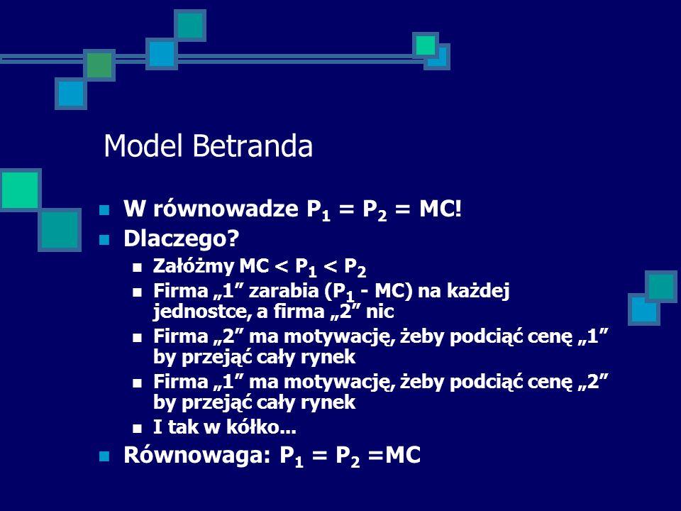 Model Betranda W równowadze P1 = P2 = MC! Dlaczego