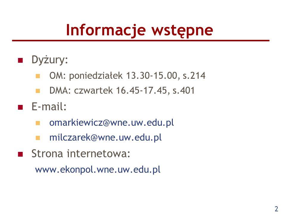 Informacje wstępne Dyżury: E-mail: Strona internetowa:
