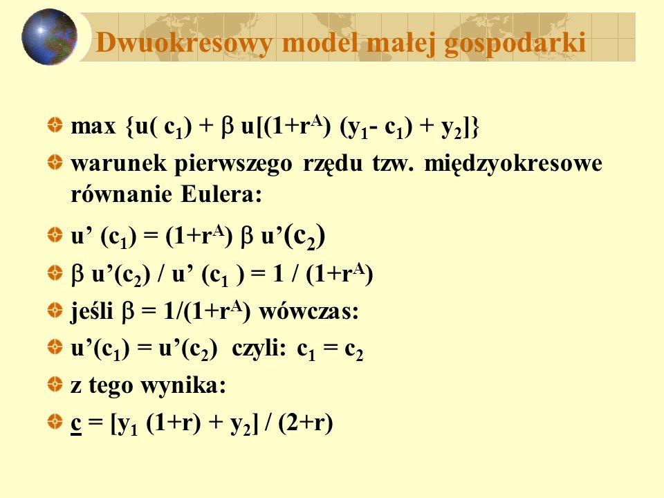 Dwuokresowy model małej gospodarki