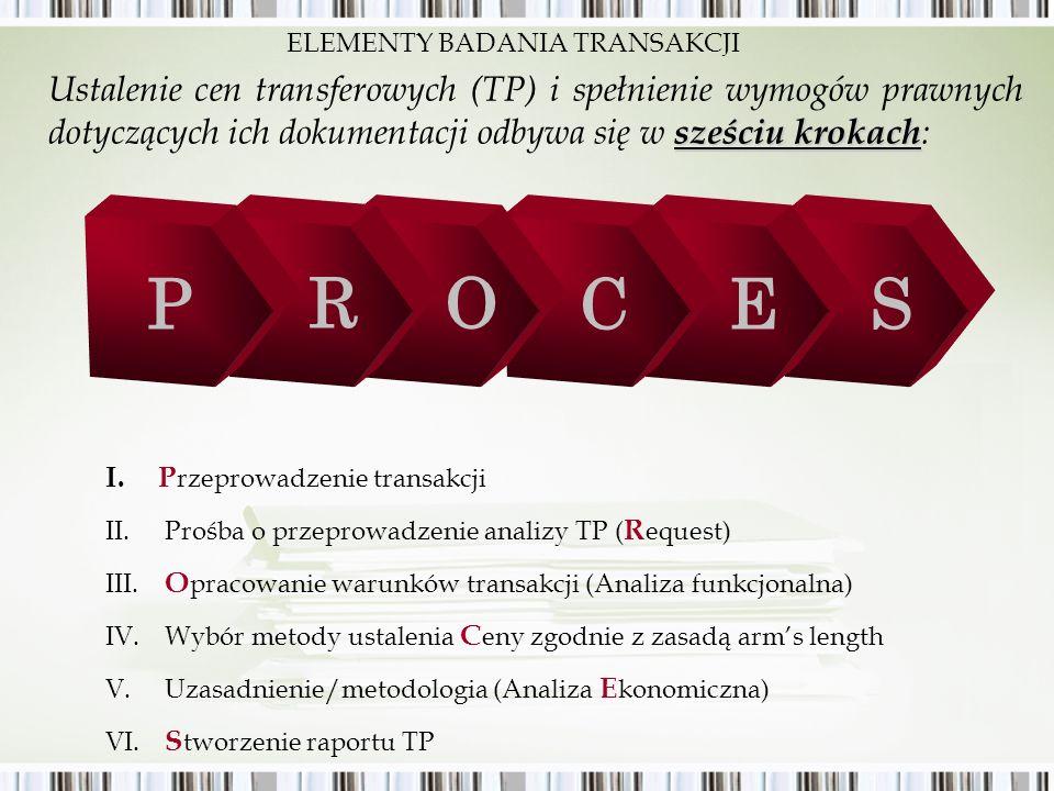 ELEMENTY BADANIA TRANSAKCJI