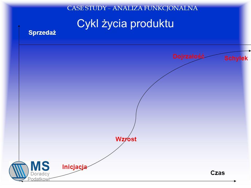 Cykl życia produktu CASE STUDY – ANALIZA FUNKCJONALNA Sprzedaż