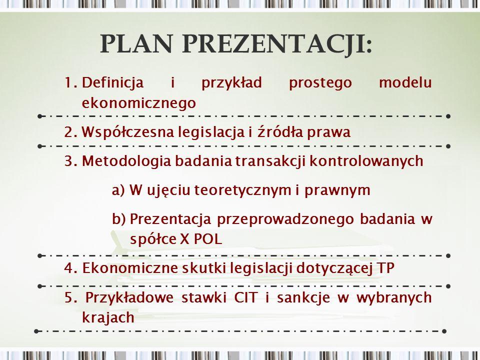 PLAN PREZENTACJI: Definicja i przykład prostego modelu ekonomicznego