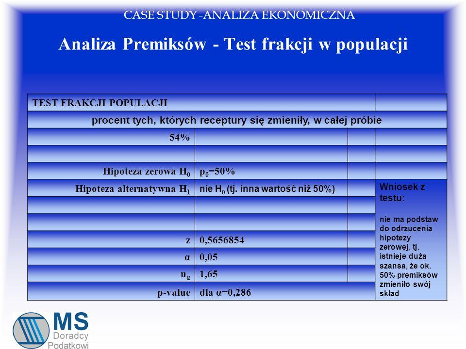 Analiza Premiksów - Test frakcji w populacji