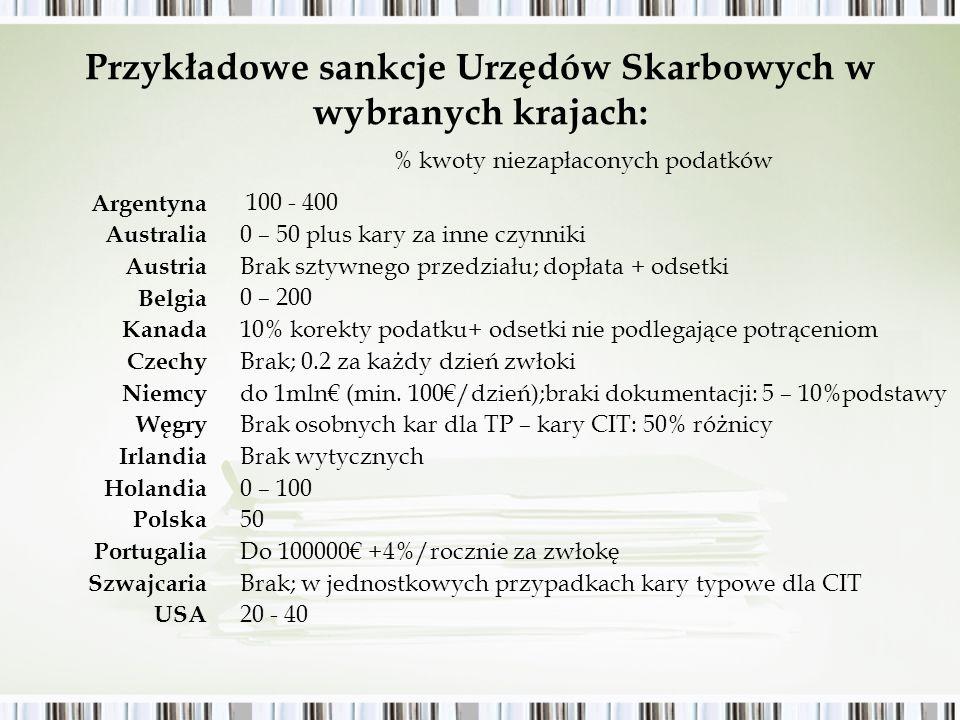Przykładowe sankcje Urzędów Skarbowych w wybranych krajach:
