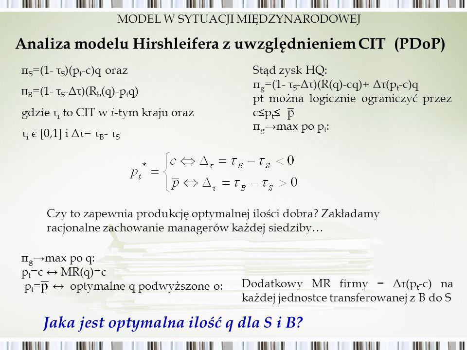Analiza modelu Hirshleifera z uwzględnieniem CIT (PDoP)
