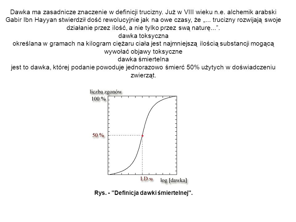 Rys. - Definicja dawki śmiertelnej .