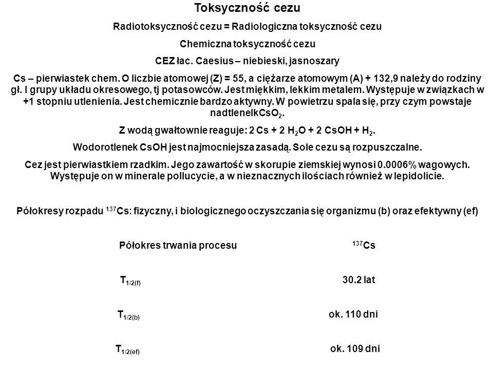 Toksyczność cezuRadiotoksyczność cezu = Radiologiczna toksyczność cezu. Chemiczna toksyczność cezu.