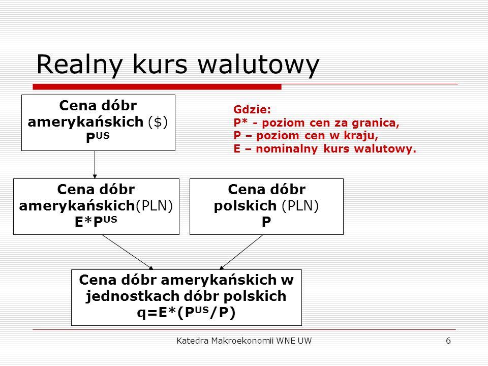 Cena dóbr amerykańskich w jednostkach dóbr polskich