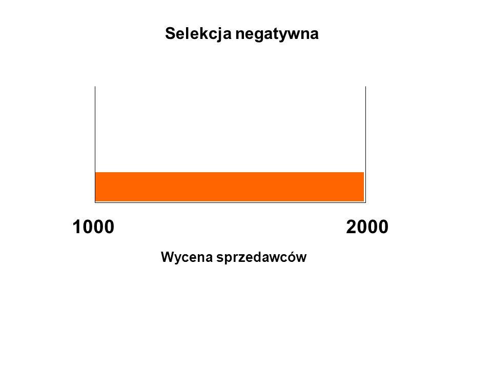 Selekcja negatywna 1000 2000 Wycena sprzedawców