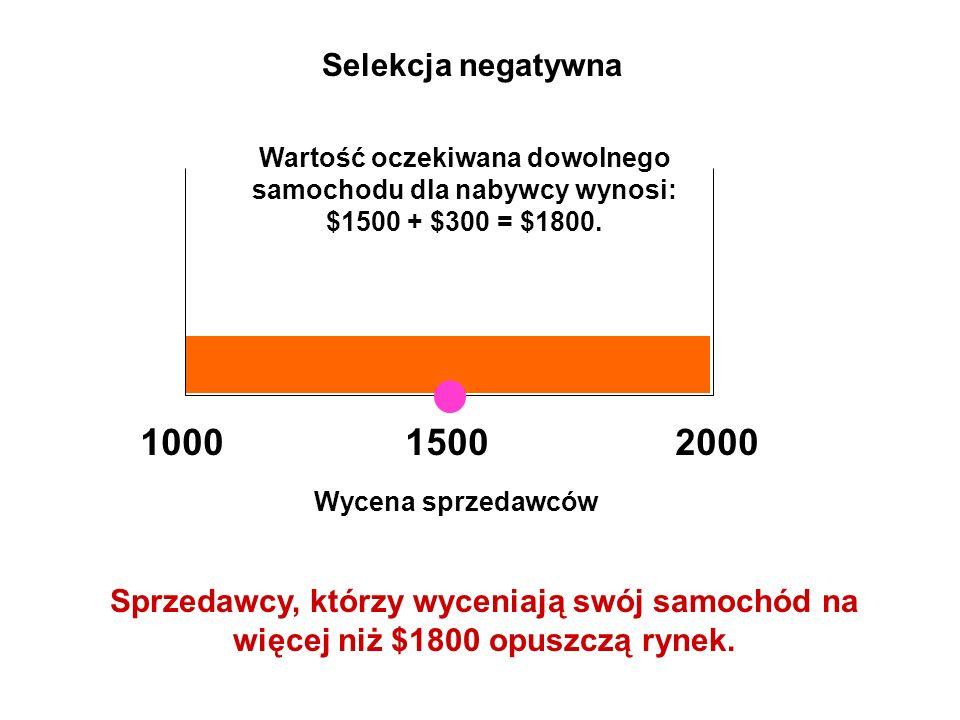 Selekcja negatywna Wartość oczekiwana dowolnego samochodu dla nabywcy wynosi: $1500 + $300 = $1800.