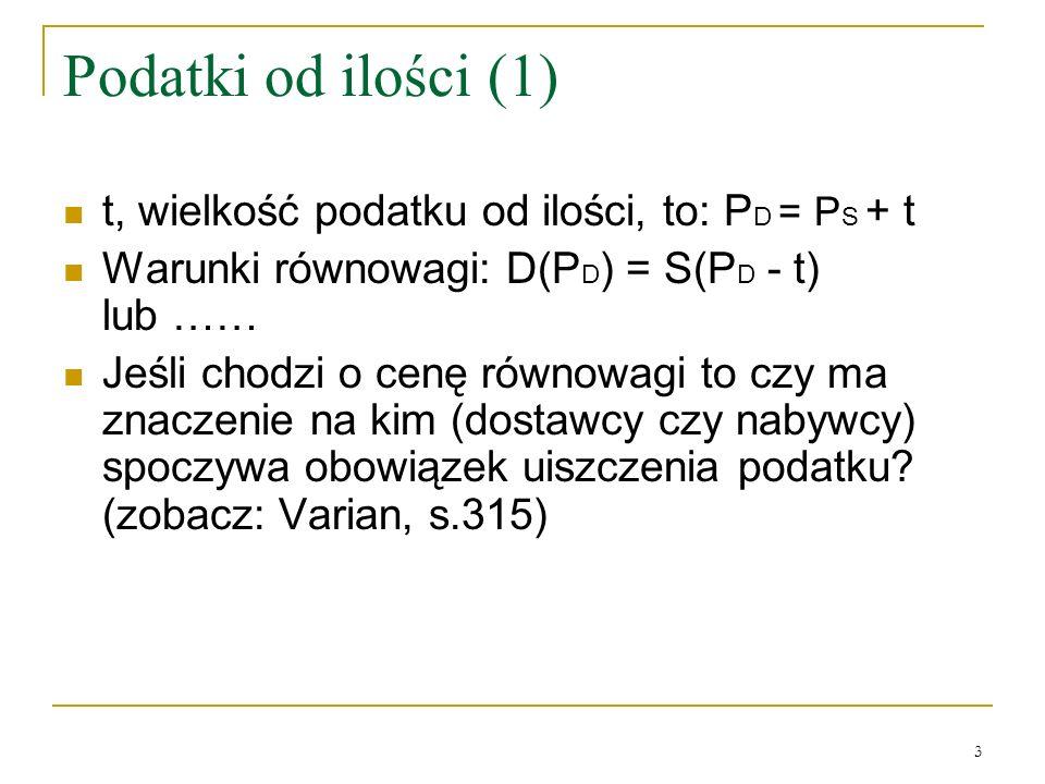 Podatki od ilości (1) t, wielkość podatku od ilości, to: PD = PS + t