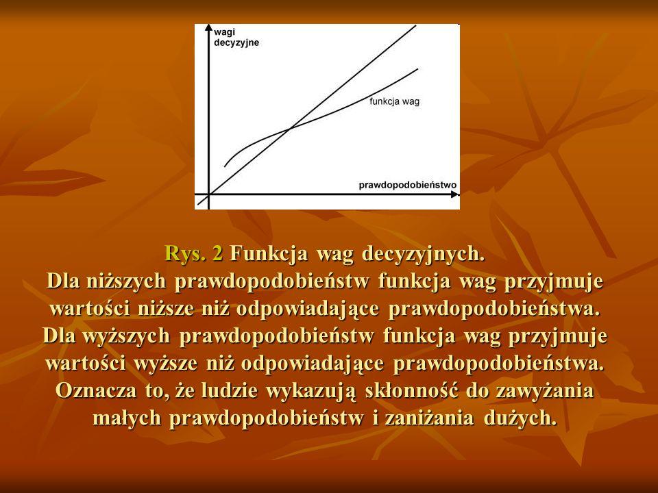 Rys. 2 Funkcja wag decyzyjnych
