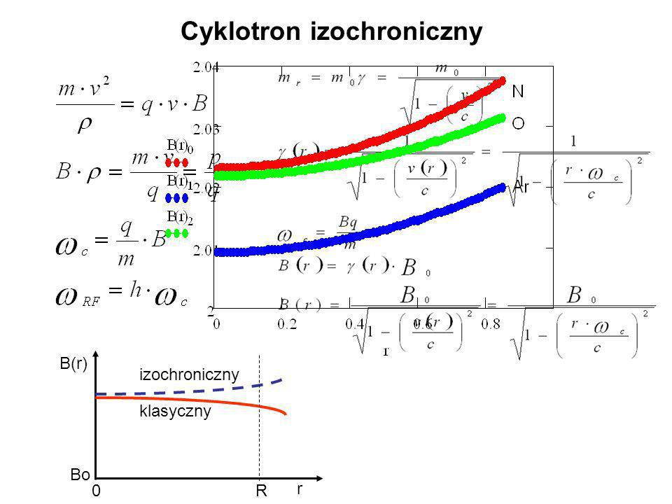 Cyklotron izochroniczny