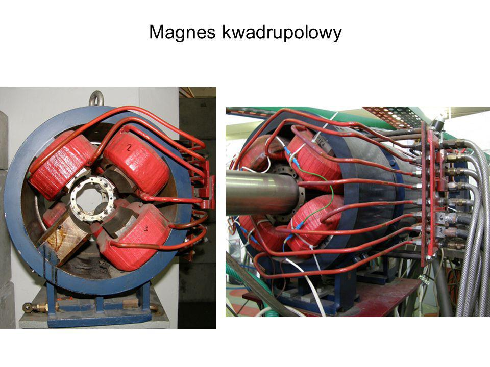 Magnes kwadrupolowy
