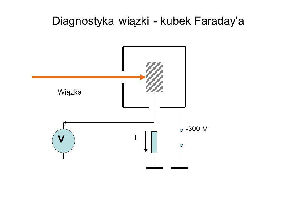 Diagnostyka wiązki - kubek Faraday'a
